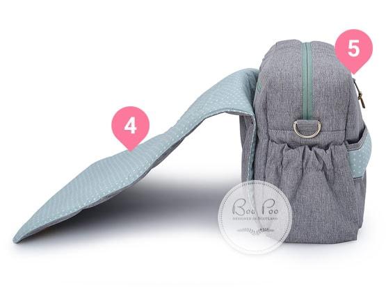 Wickeltasche in grün und grau